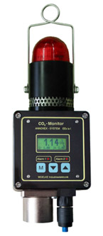 ANNOVEX CO2 Monitor