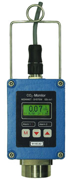 MONIMET CO2 Monitor GMM 04.04